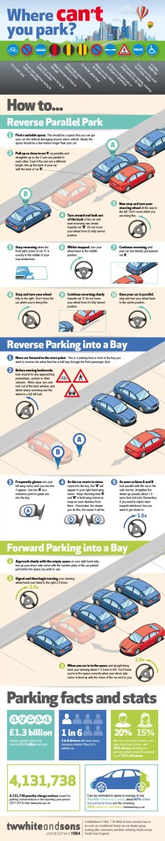 Parking Guide [Infographic]